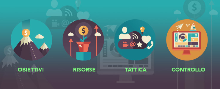 Come impostare una strategia di marketing di successo